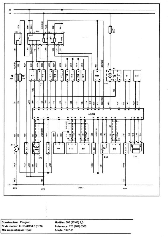 Schema Electrique Peugeot 306